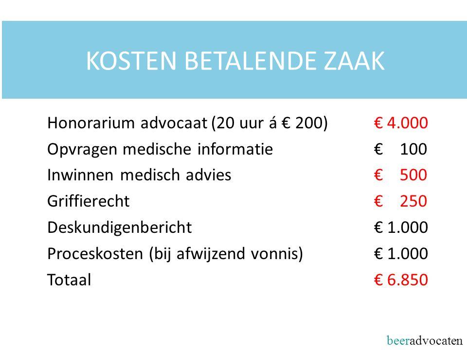 beeradvocaten KOSTEN BETALENDE ZAAK Honorarium advocaat (20 uur á € 200) € 4.000 Opvragen medische informatie€ 100 Inwinnen medisch advies€ 500 Griffi