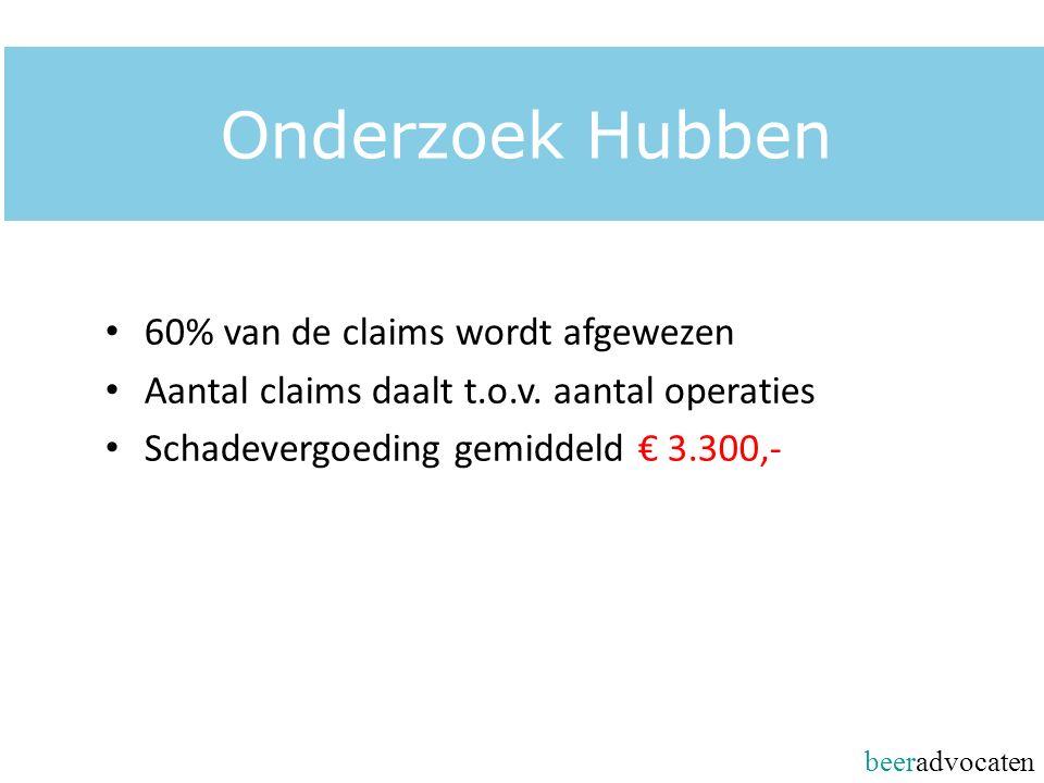 beeradvocaten Onderzoek Hubben 60% van de claims wordt afgewezen Aantal claims daalt t.o.v. aantal operaties Schadevergoeding gemiddeld € 3.300,-