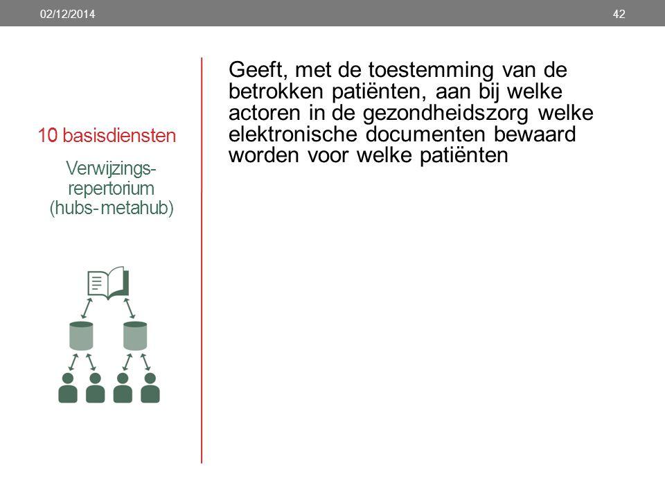 Geeft, met de toestemming van de betrokken patiënten, aan bij welke actoren in de gezondheidszorg welke elektronische documenten bewaard worden voor welke patiënten Verwijzings- repertorium (hubs- metahub) 4202/12/2014 10 basisdiensten