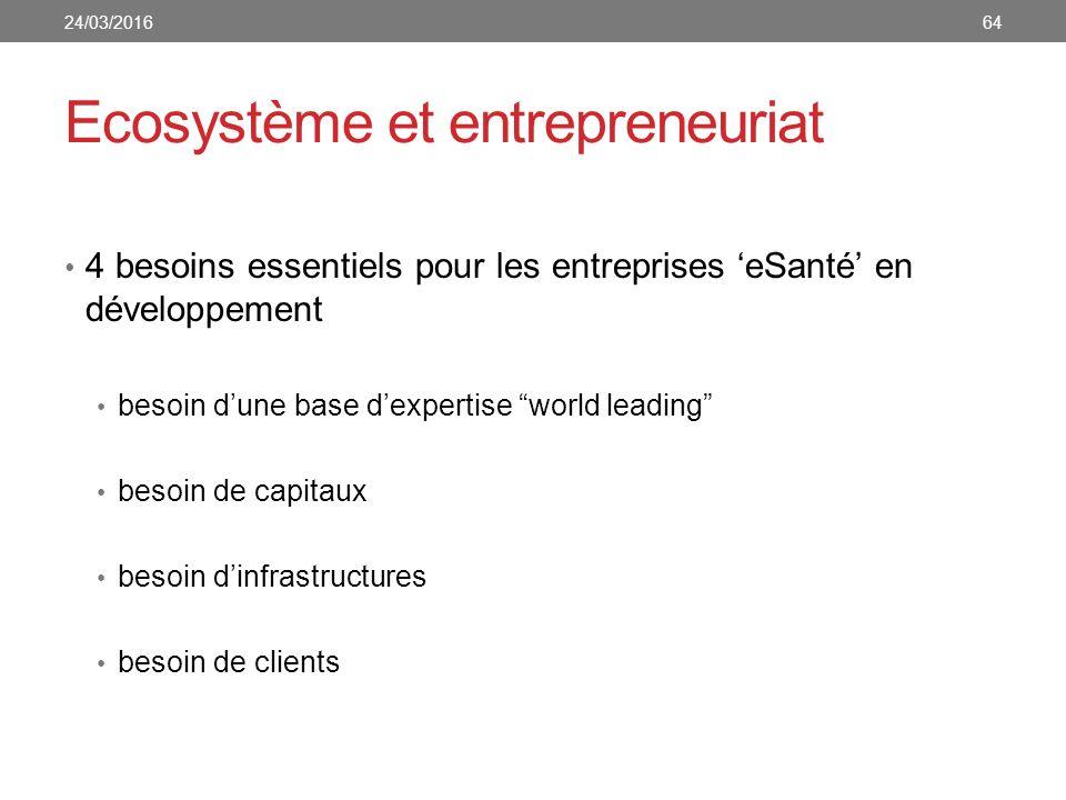 4 besoins essentiels pour les entreprises 'eSanté' en développement besoin d'une base d'expertise world leading besoin de capitaux besoin d'infrastructures besoin de clients 24/03/201664 Ecosystème et entrepreneuriat
