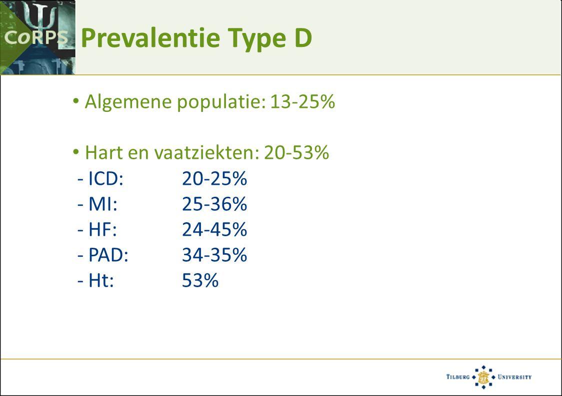 Prevalentie Type D Algemene populatie: 13-25% Hart en vaatziekten: 20-53% - ICD: 20-25% - MI: 25-36% - HF: 24-45% - PAD: 34-35% - Ht:53%