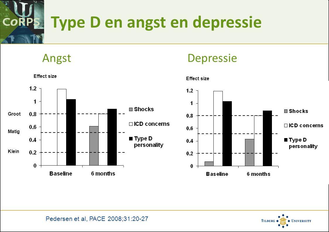 Type D en angst en depressie Angst Depressie Effect size Klein Matig Groot Pedersen et al, PACE 2008;31:20-27