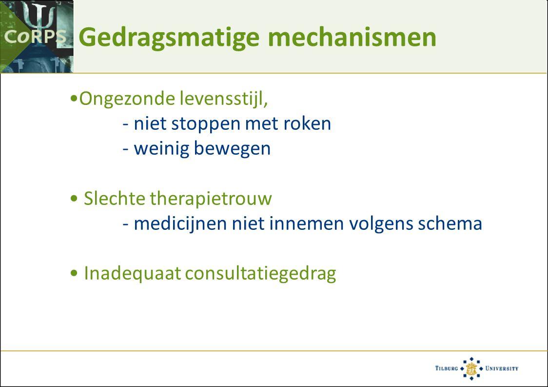 Gedragsmatige mechanismen Ongezonde levensstijl, - niet stoppen met roken - weinig bewegen Slechte therapietrouw - medicijnen niet innemen volgens schema Inadequaat consultatiegedrag