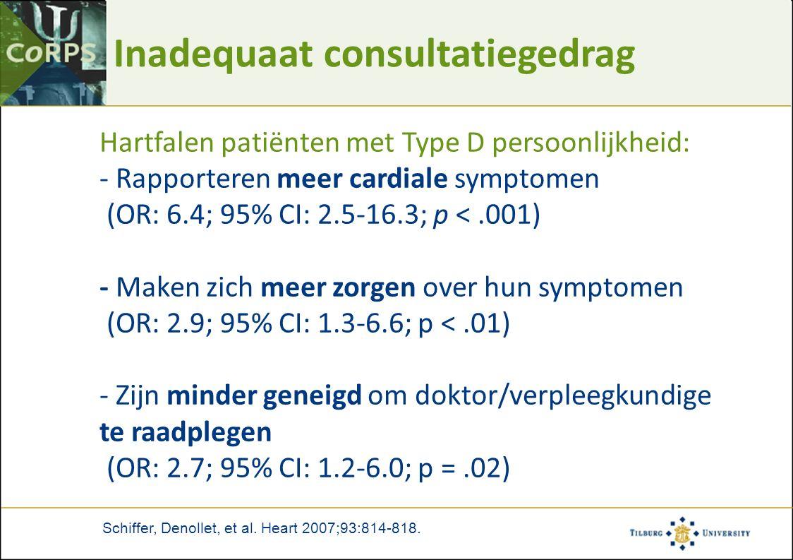 Inadequaat consultatiegedrag Hartfalen patiënten met Type D persoonlijkheid: - Rapporteren meer cardiale symptomen (OR: 6.4; 95% CI: 2.5-16.3; p <.001) - Maken zich meer zorgen over hun symptomen (OR: 2.9; 95% CI: 1.3-6.6; p <.01) - Zijn minder geneigd om doktor/verpleegkundige te raadplegen (OR: 2.7; 95% CI: 1.2-6.0; p =.02) Schiffer, Denollet, et al.