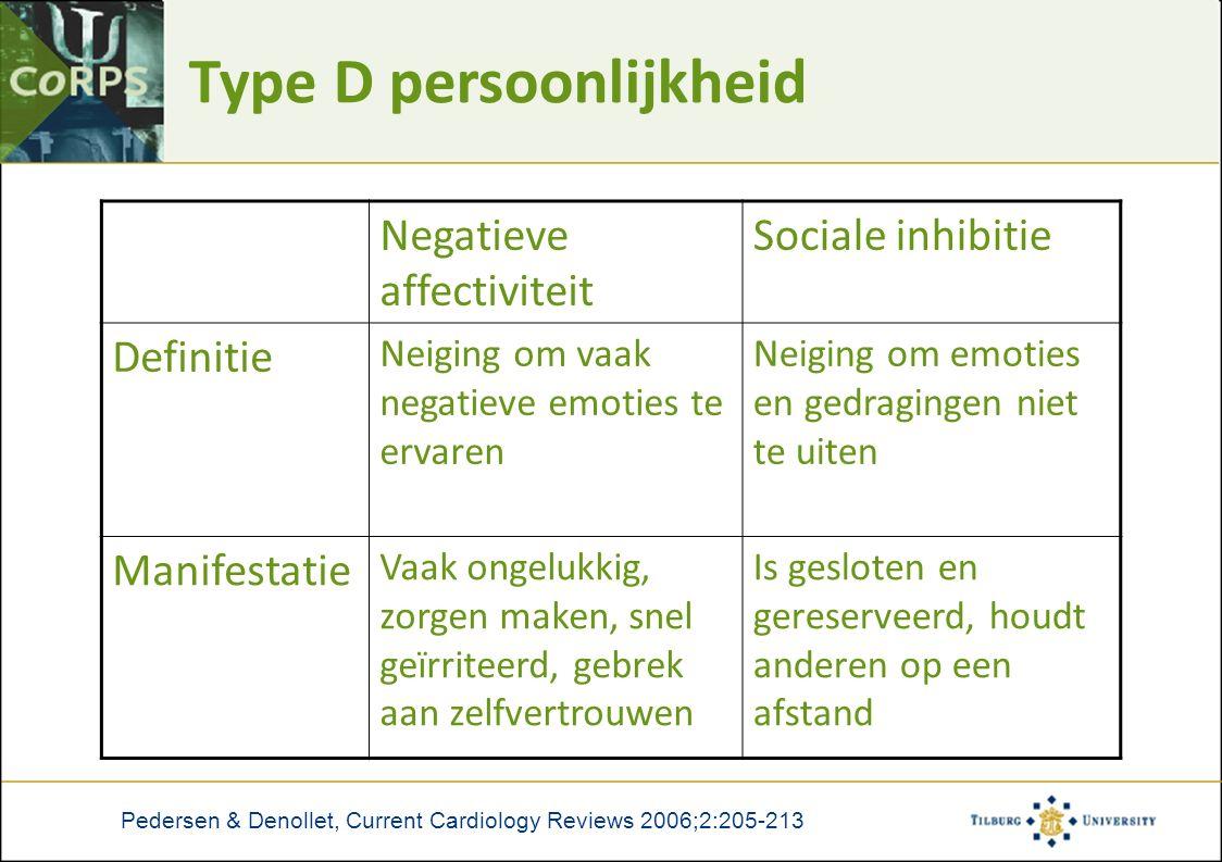 Type D en angst Van den Broek et al., PACE 2008;31:850-857.