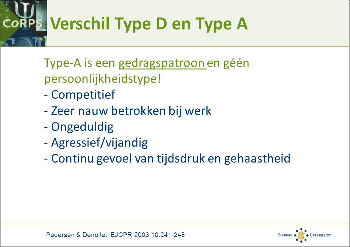 Type D en gezondheidstoestand Pedersen et al., Europace 2007;9:675-680 Algemene gezondheid Vitaliteit Primary – Type D (n = 21) Primary – Non-Type D (n = 61) Secondary – Type D (n = 15) Secondary – Non-Type D (n = 57) P<0.001 (hoofdeffect)
