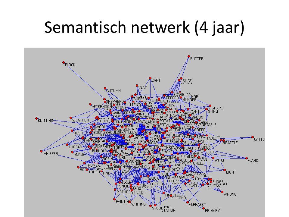 Semantisch netwerk (4 jaar)