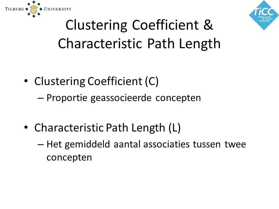 Clustering Coefficient & Characteristic Path Length Clustering Coefficient (C) – Proportie geassocieerde concepten Characteristic Path Length (L) – Het gemiddeld aantal associaties tussen twee concepten