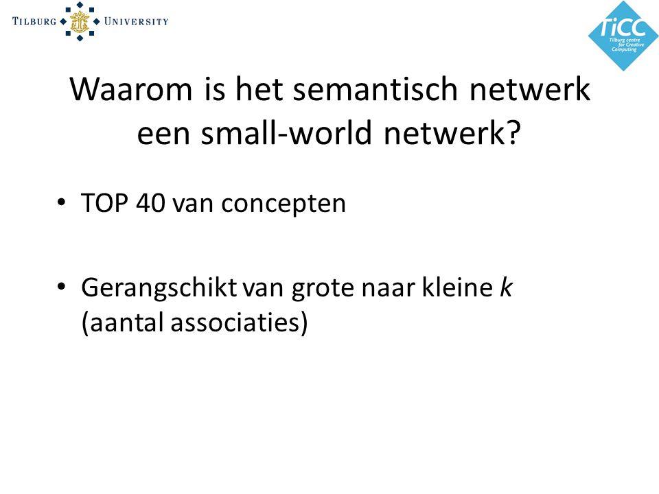 Waarom is het semantisch netwerk een small-world netwerk.