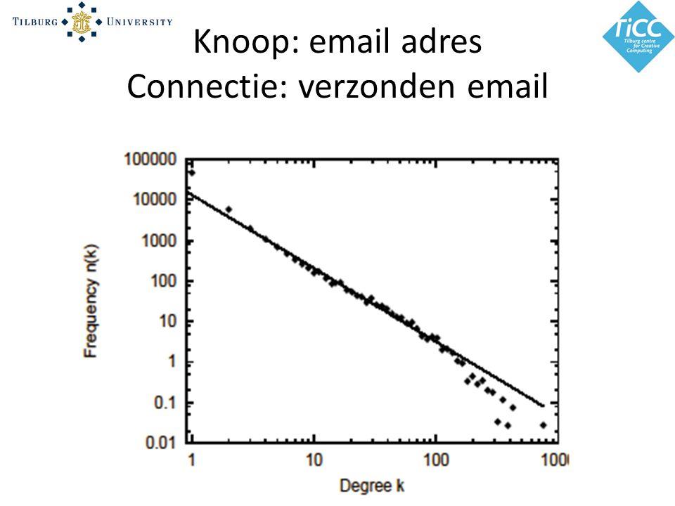 Knoop: email adres Connectie: verzonden email