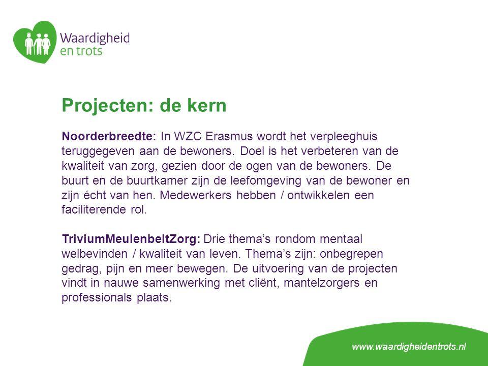 Projecten: de kern Noorderbreedte: In WZC Erasmus wordt het verpleeghuis teruggegeven aan de bewoners.