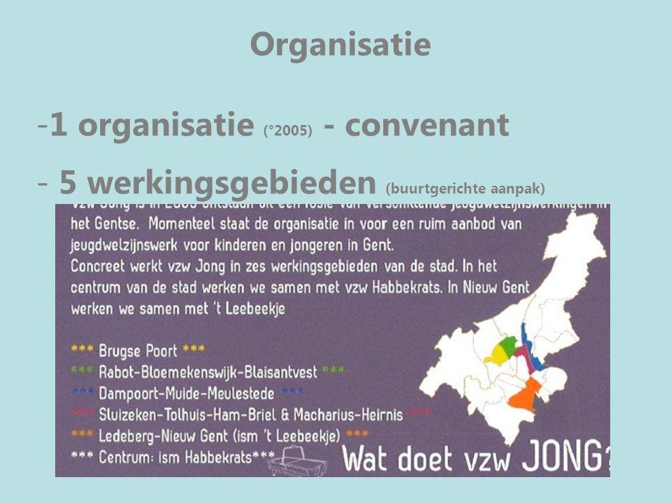 Organisatie -1 organisatie (°2005) - convenant - 5 werkingsgebieden (buurtgerichte aanpak)