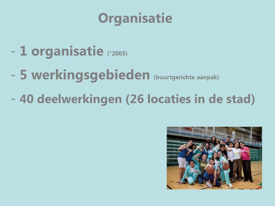 Organisatie - 1 organisatie (°2005) - 5 werkingsgebieden (buurtgerichte aanpak) - 40 deelwerkingen (26 locaties in de stad)