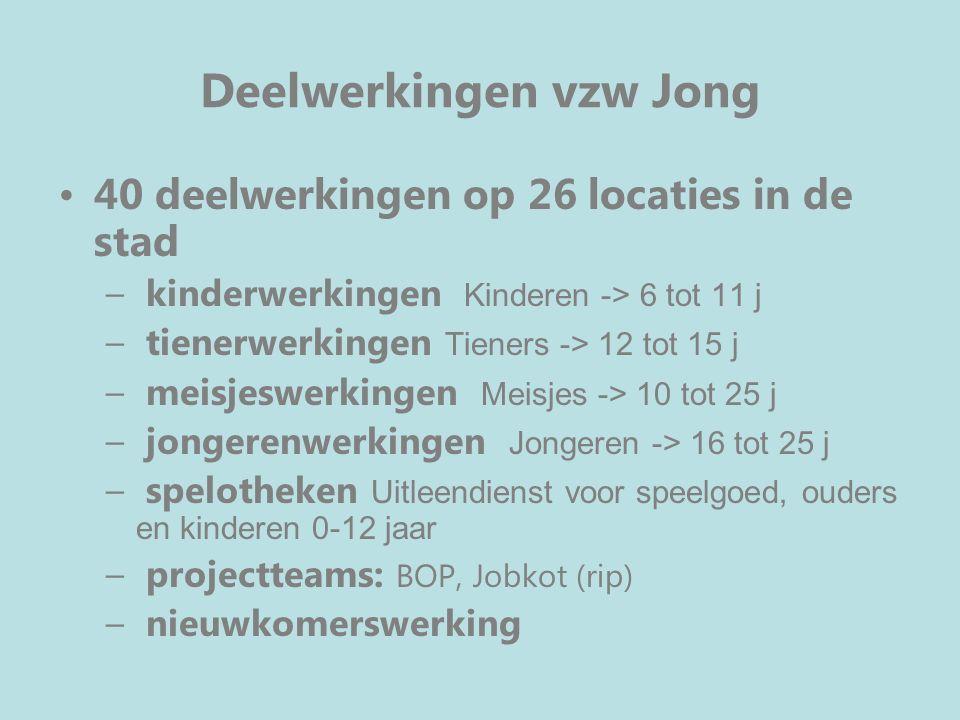 Deelwerkingen vzw Jong 40 deelwerkingen op 26 locaties in de stad – kinderwerkingen Kinderen -> 6 tot 11 j – tienerwerkingen Tieners -> 12 tot 15 j –