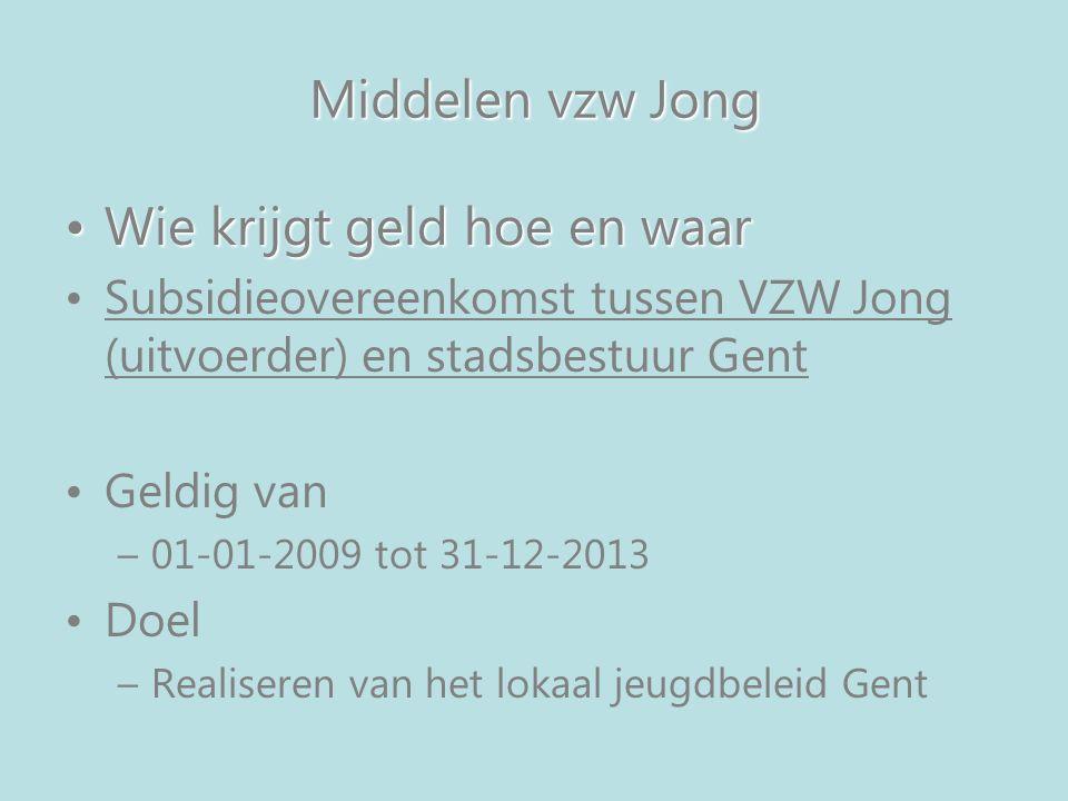 Middelen vzw Jong Wie krijgt geld hoe en waarWie krijgt geld hoe en waar Subsidieovereenkomst tussen VZW Jong (uitvoerder) en stadsbestuur Gent Geldig