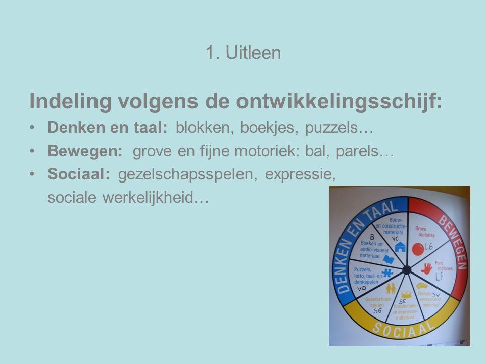 1. Uitleen Indeling volgens de ontwikkelingsschijf: Denken en taal: blokken, boekjes, puzzels… Bewegen: grove en fijne motoriek: bal, parels… Sociaal: