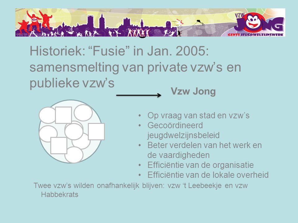 """Ontstaansgeschiedenis Historiek: """"Fusie"""" in Jan. 2005: samensmelting van private vzw's en publieke vzw's Vzw Jong Op vraag van stad en vzw's Gecoördin"""