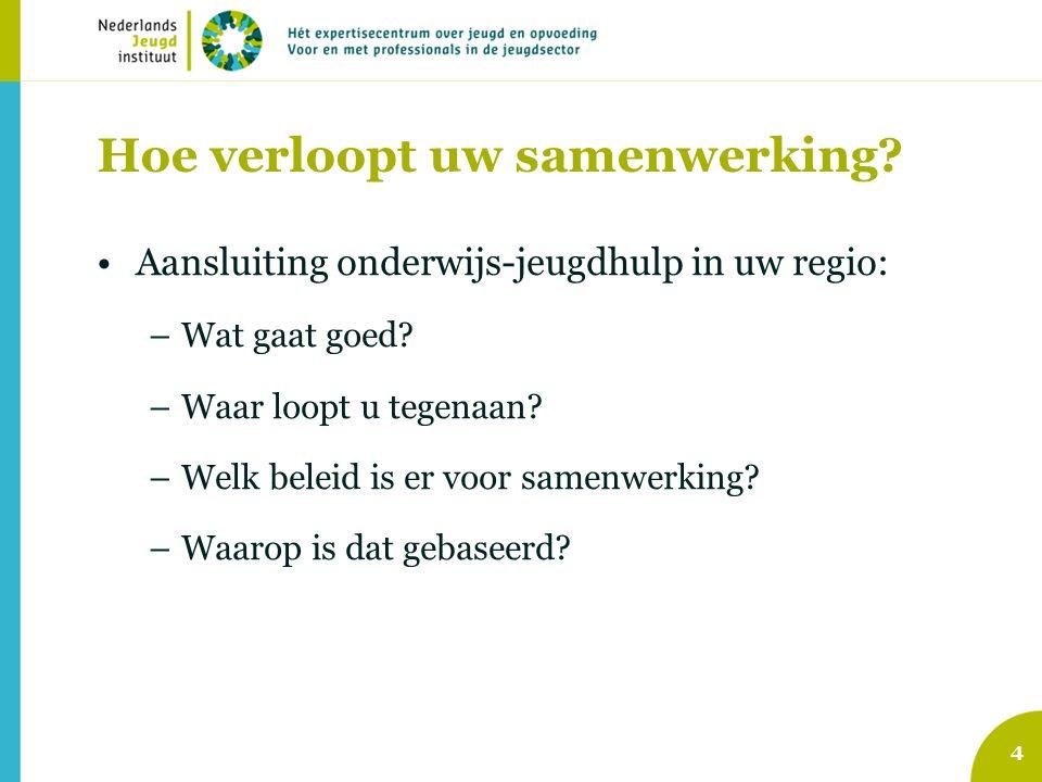 Een blik op de praktijk (2): Hoe is school en wijk verbonden in de regio Gooi en Vechtstreek.