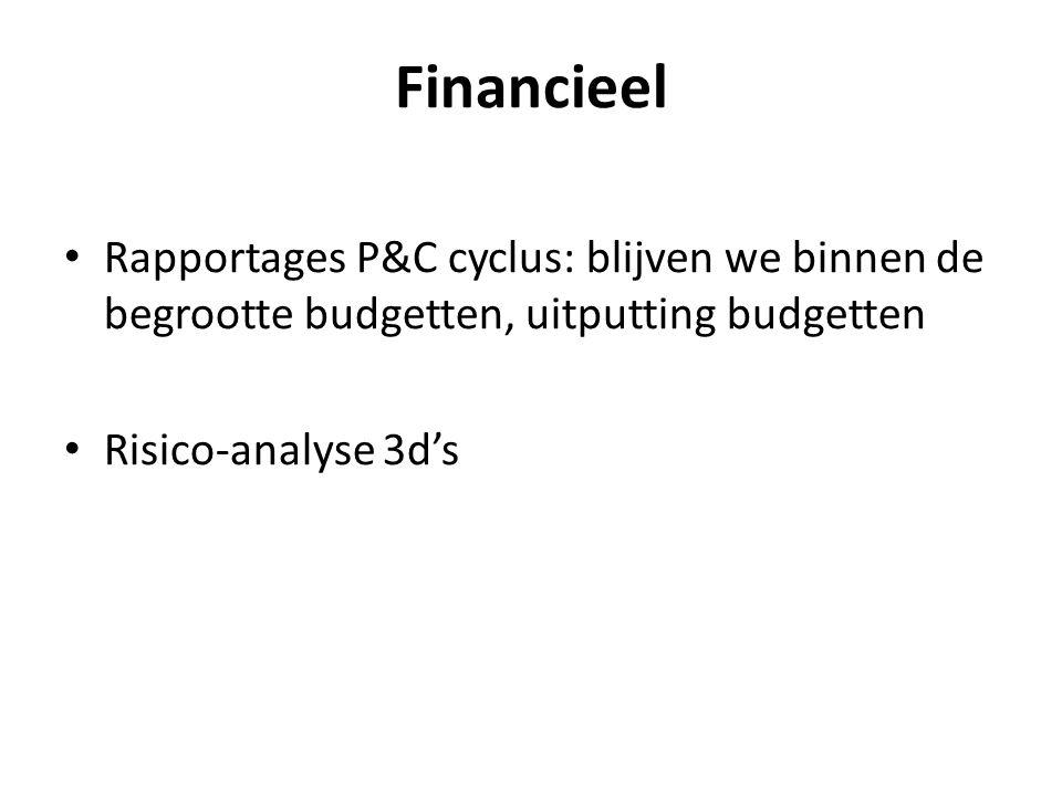 Financieel Rapportages P&C cyclus: blijven we binnen de begrootte budgetten, uitputting budgetten Risico-analyse 3d's