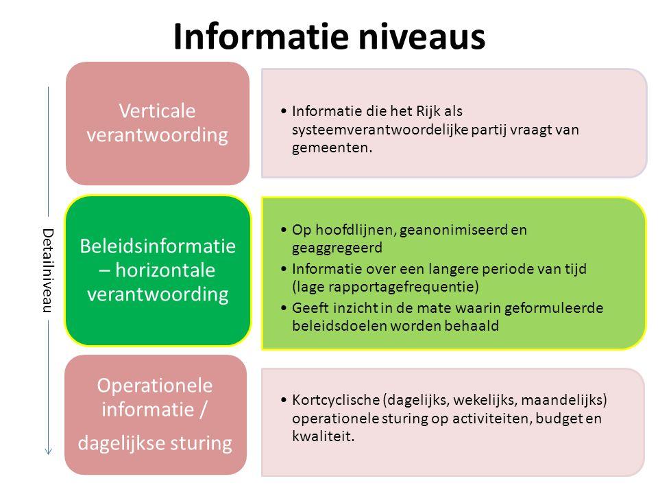 Informatie niveaus Kortcyclische (dagelijks, wekelijks, maandelijks) operationele sturing op activiteiten, budget en kwaliteit.