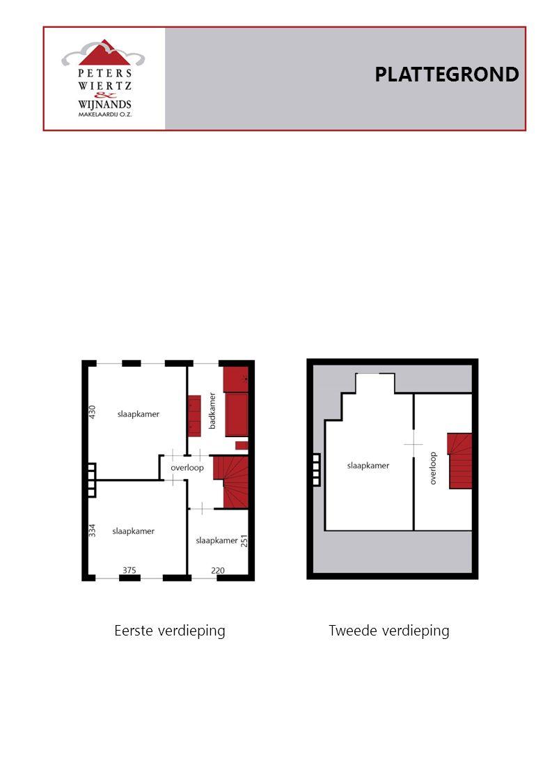 PLATTEGROND Eerste verdieping Tweede verdieping