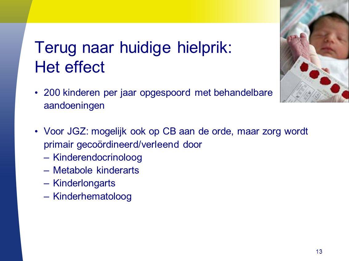13 Terug naar huidige hielprik: Het effect 200 kinderen per jaar opgespoord met behandelbare aandoeningen Voor JGZ: mogelijk ook op CB aan de orde, ma