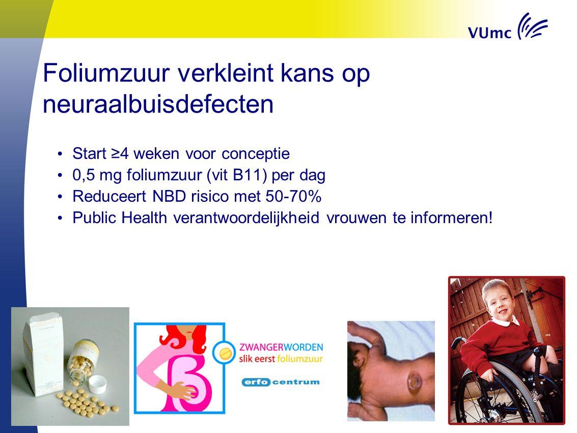 25 Foliumzuur verkleint kans op neuraalbuisdefecten Start ≥4 weken voor conceptie 0,5 mg foliumzuur (vit B11) per dag Reduceert NBD risico met 50-70% Public Health verantwoordelijkheid vrouwen te informeren!