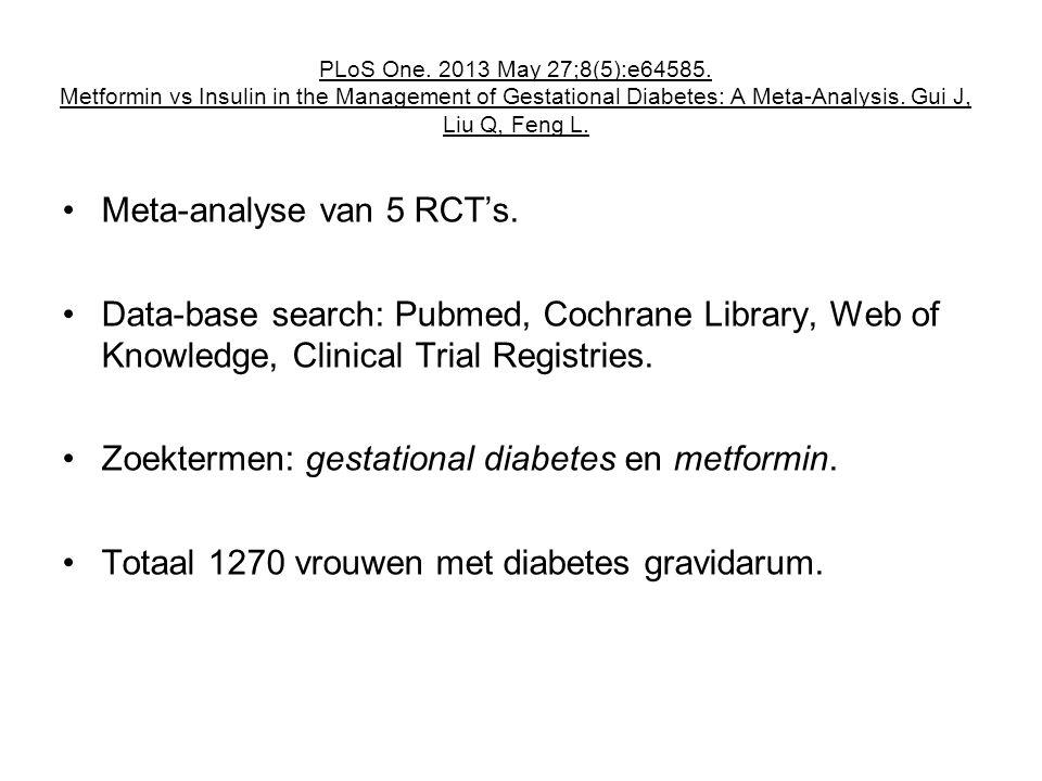 PLoS One.2013 May 27;8(5):e64585.