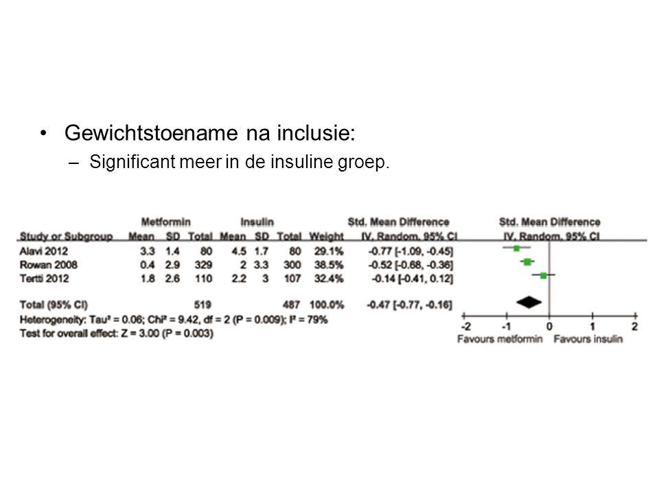 Gewichtstoename na inclusie: –Significant meer in de insuline groep.