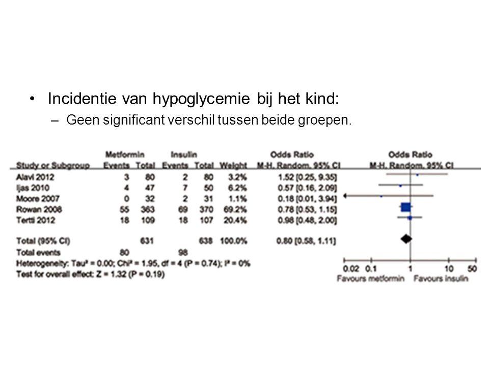 Incidentie van hypoglycemie bij het kind: –Geen significant verschil tussen beide groepen.