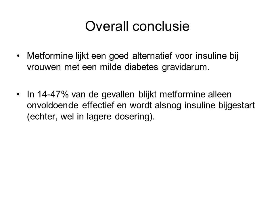Overall conclusie Metformine lijkt een goed alternatief voor insuline bij vrouwen met een milde diabetes gravidarum. In 14-47% van de gevallen blijkt