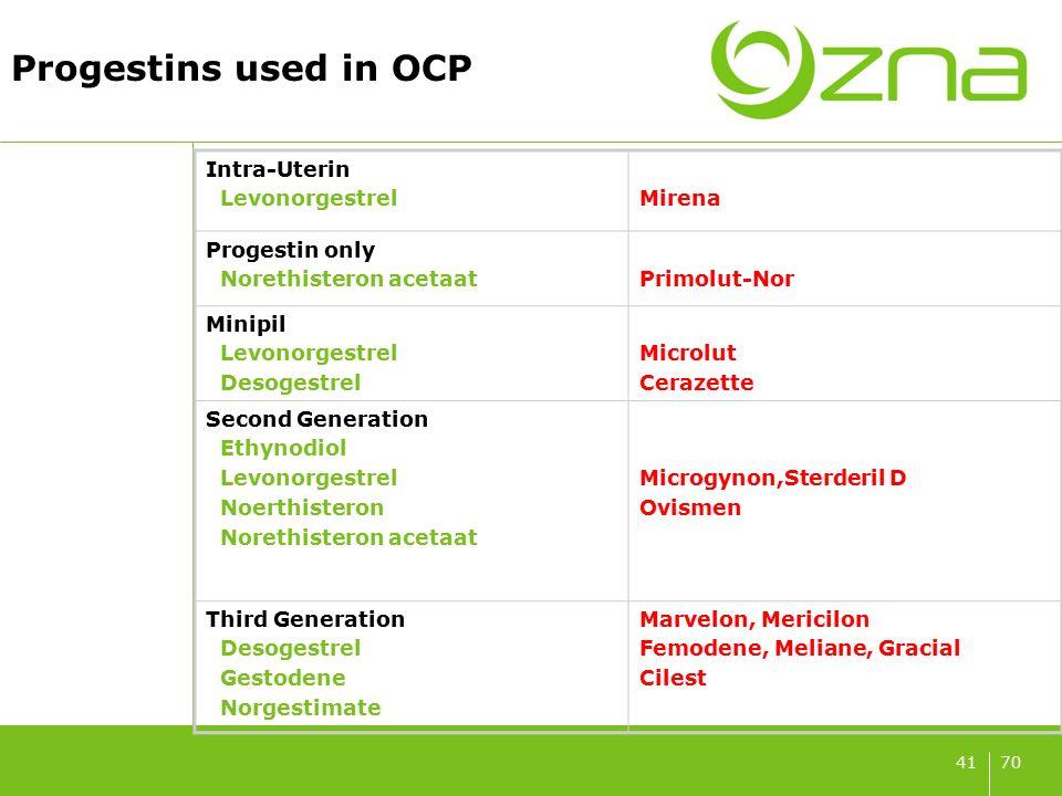 7041 Progestins used in OCP Intra-Uterin LevonorgestrelMirena Progestin only Norethisteron acetaatPrimolut-Nor Minipil Levonorgestrel Desogestrel Micr