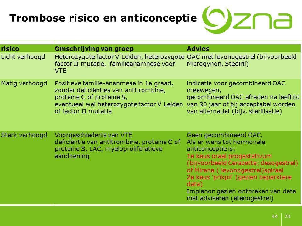 70 Trombose risico en anticonceptie 44 risicoOmschrijving van groepAdvies Licht verhoogdHeterozygote factor V Leiden, heterozygote factor II mutatie,