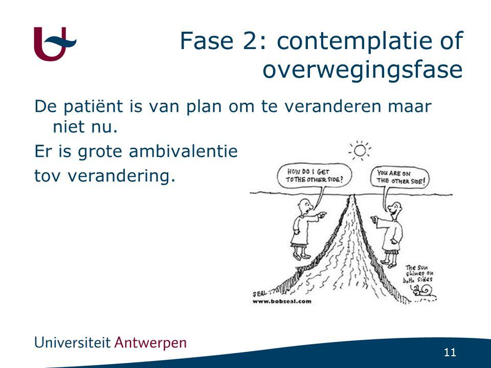 11 Fase 2: contemplatie of overwegingsfase De patiënt is van plan om te veranderen maar niet nu. Er is grote ambivalentie tov verandering.