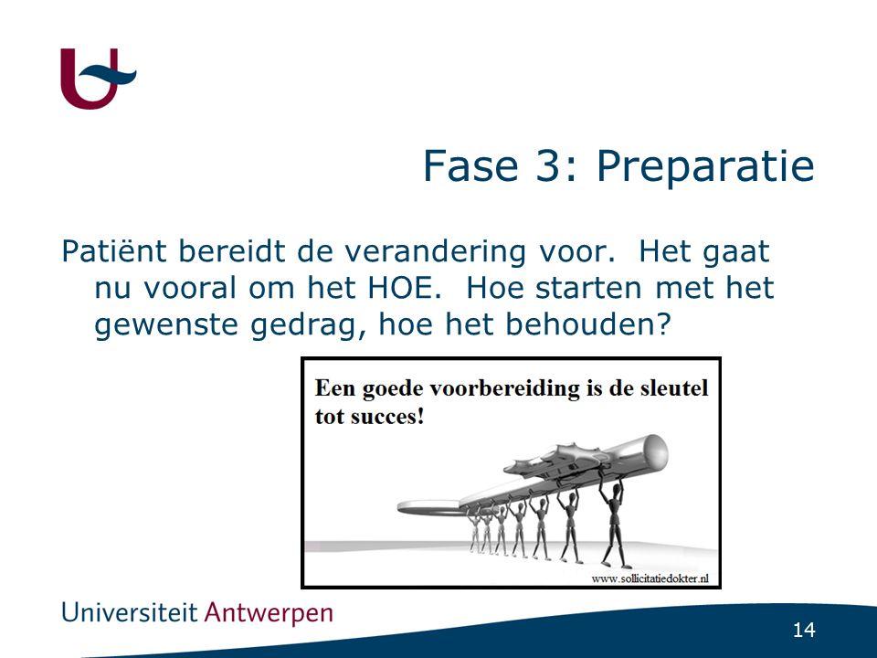 14 Fase 3: Preparatie Patiënt bereidt de verandering voor. Het gaat nu vooral om het HOE. Hoe starten met het gewenste gedrag, hoe het behouden?