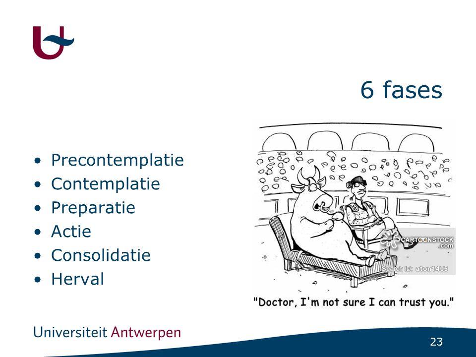 23 6 fases Precontemplatie Contemplatie Preparatie Actie Consolidatie Herval