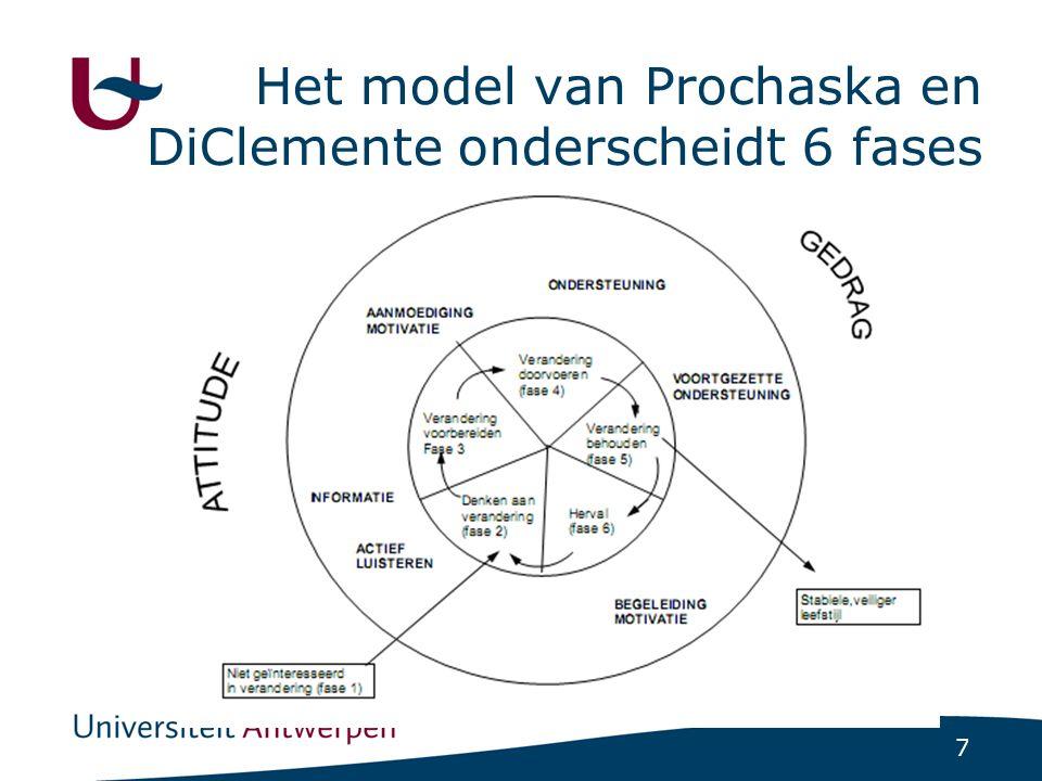 7 Het model van Prochaska en DiClemente onderscheidt 6 fases