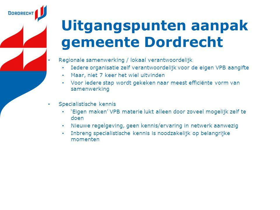 Uitgangspunten aanpak gemeente Dordrecht Regionale samenwerking / lokaal verantwoordelijk Iedere organisatie zelf verantwoordelijk voor de eigen VPB a