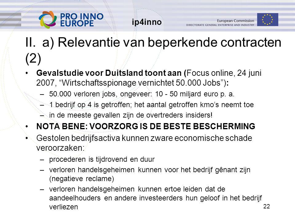 ip4inno 22 II.a) Relevantie van beperkende contracten (2) Gevalstudie voor Duitsland toont aan (Focus online, 24 juni 2007, Wirtschaftsspionage vernichtet 50.000 Jobs ): –50.000 verloren jobs, ongeveer: 10 - 50 miljard euro p.