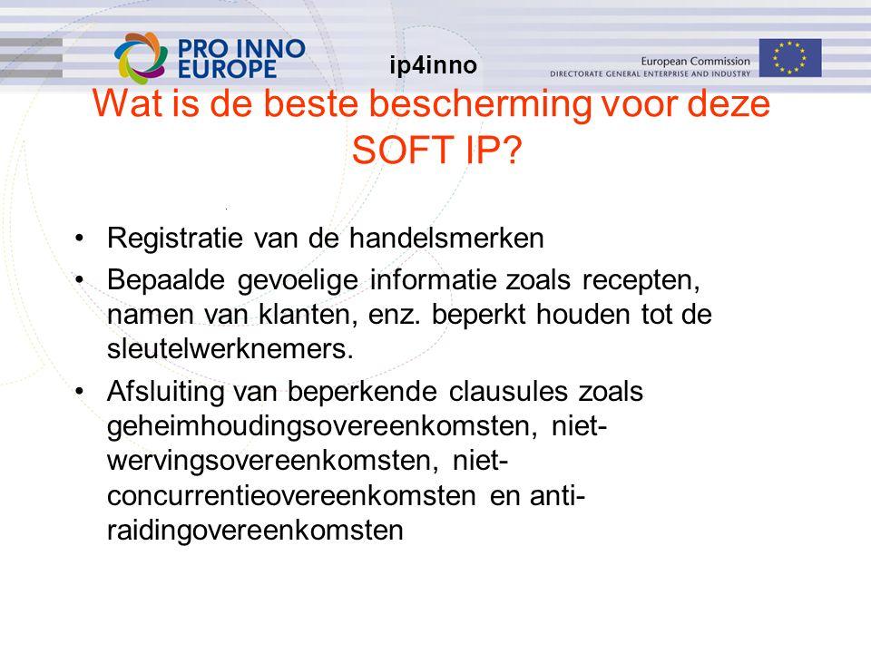 ip4inno Wat is de beste bescherming voor deze SOFT IP?. Registratie van de handelsmerken Bepaalde gevoelige informatie zoals recepten, namen van klant