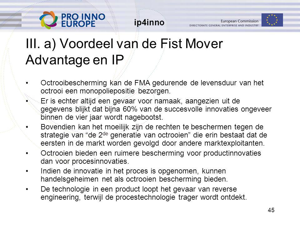ip4inno 45 III. a) Voordeel van de Fist Mover Advantage en IP Octrooibescherming kan de FMA gedurende de levensduur van het octrooi een monopolieposit