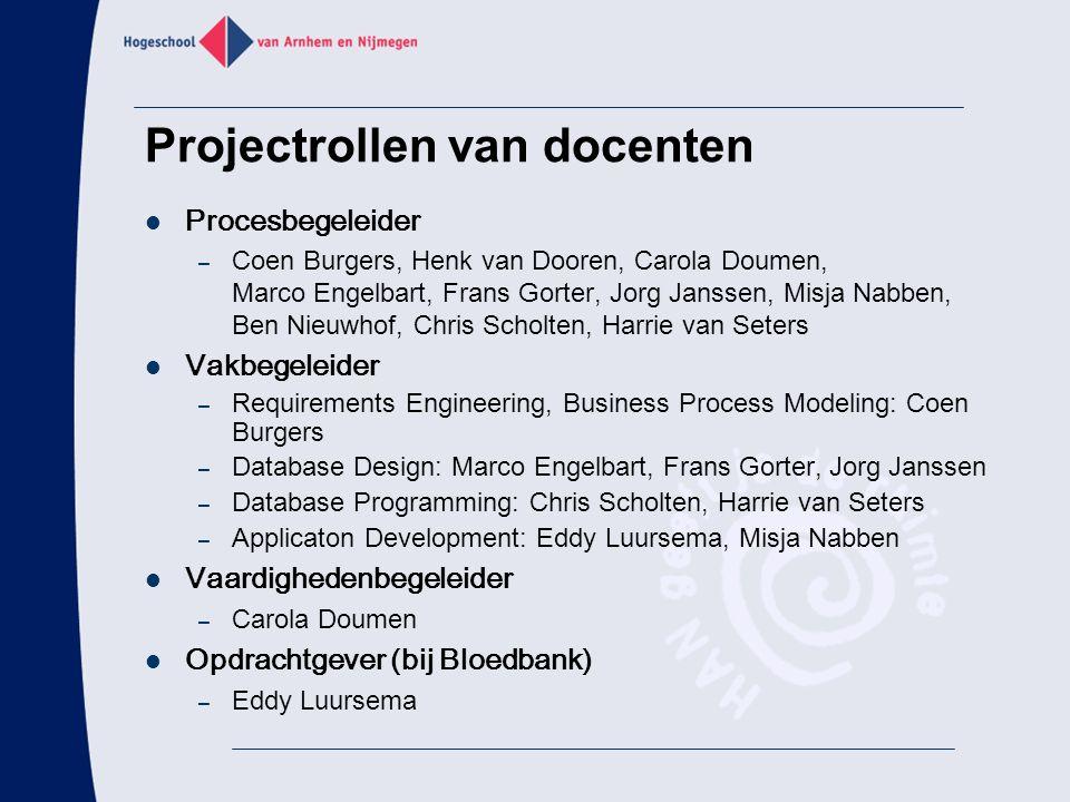 Projectrollen van docenten Procesbegeleider – Coen Burgers, Henk van Dooren, Carola Doumen, Marco Engelbart, Frans Gorter, Jorg Janssen, Misja Nabben,
