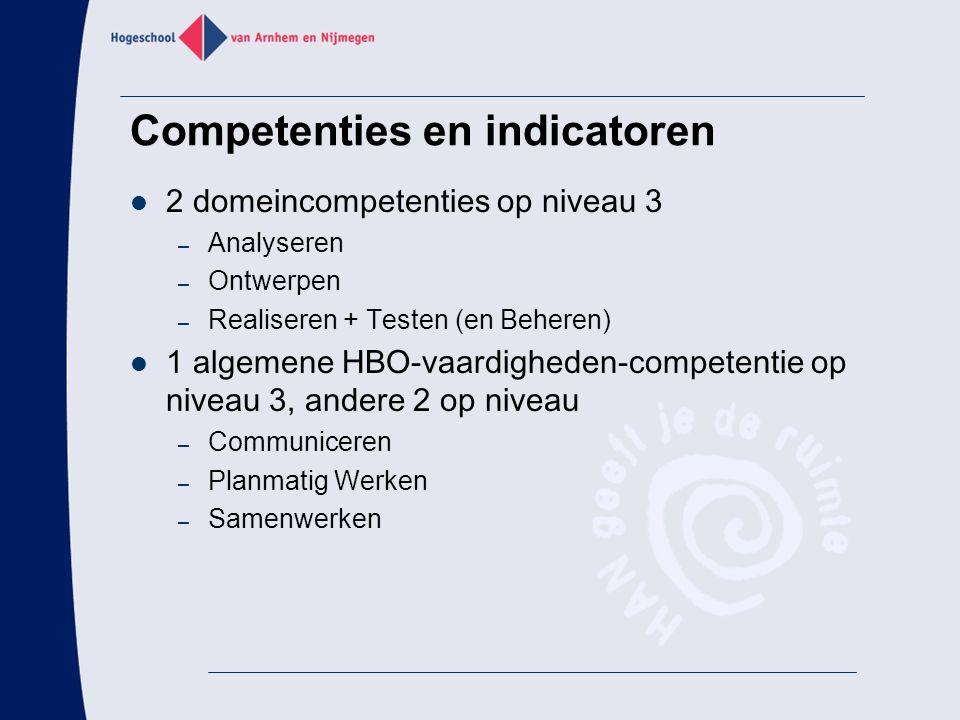 Competenties en indicatoren 2 domeincompetenties op niveau 3 – Analyseren – Ontwerpen – Realiseren + Testen (en Beheren) 1 algemene HBO-vaardigheden-c