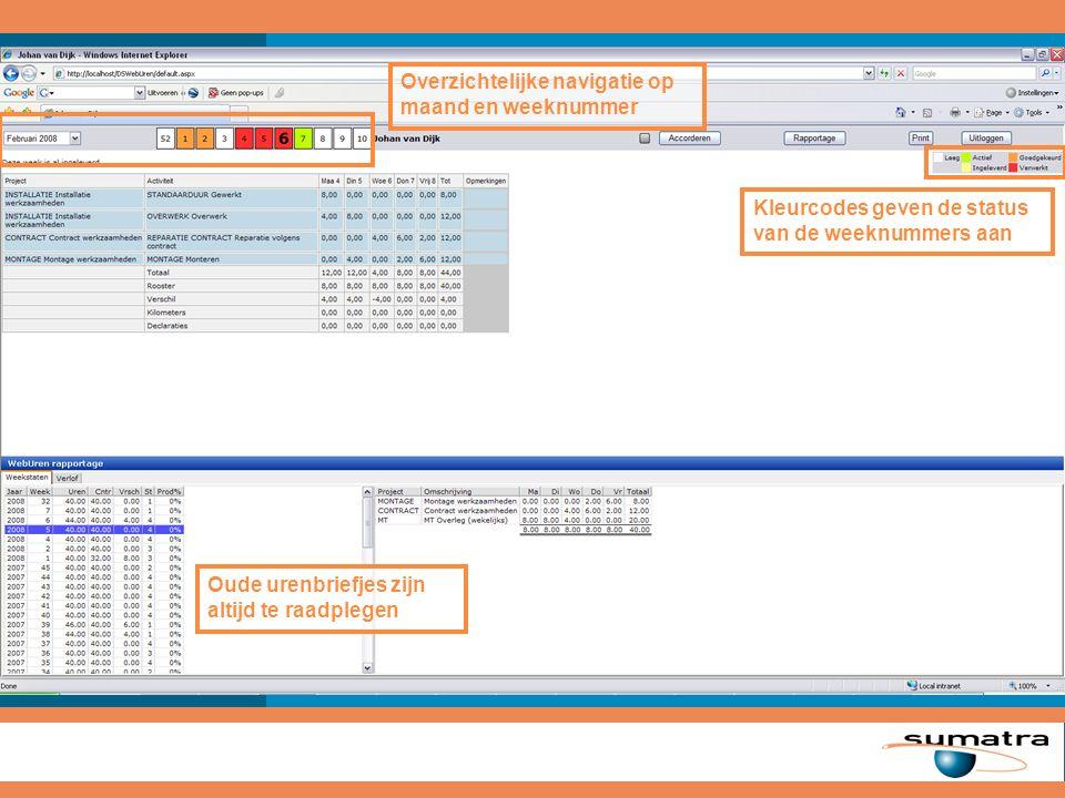 Eenvoudige invoer door mogelijkheid om de voorafgaande week over te nemen Selecteer welke projecten, uursoorten en realisaties overgenomen worden Alternatief is inlezen van de planning uit Exact Globe / Synergy of MS Outlook agenda