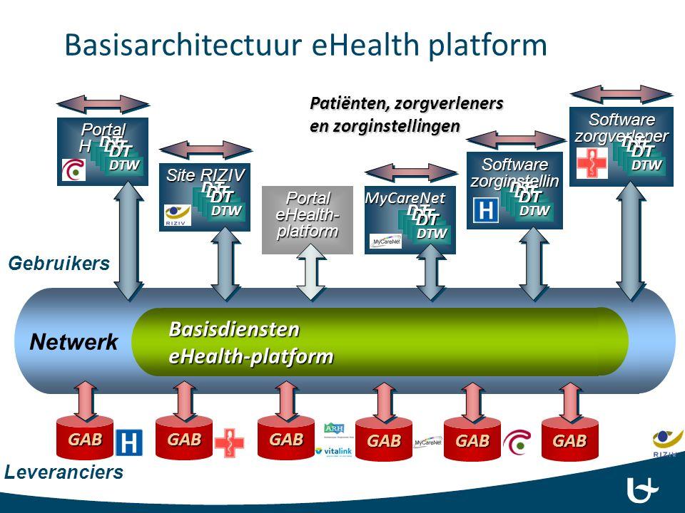 eHealth platform: 10 basisdiensten 4