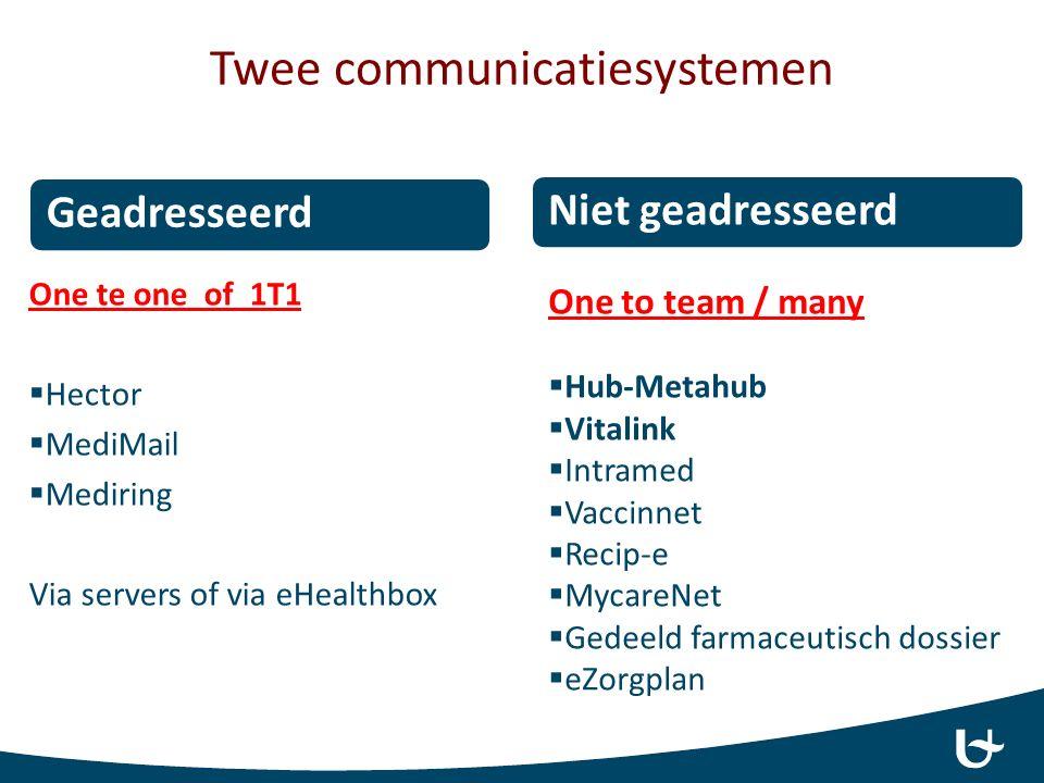 36 Interprofessioneel Samenwerkingsmodel