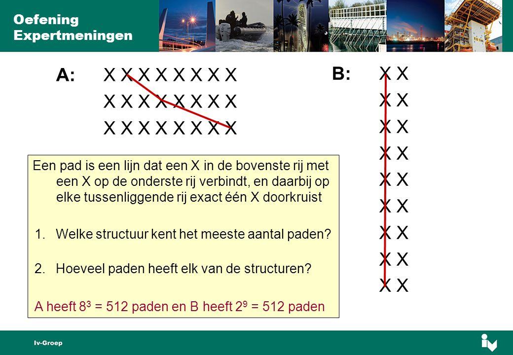 A:X X X X X X X X X X X X Een pad is een lijn dat een X in de bovenste rij met een X op de onderste rij verbindt, en daarbij op elke tussenliggende rij exact één X doorkruist B:X X X 1.