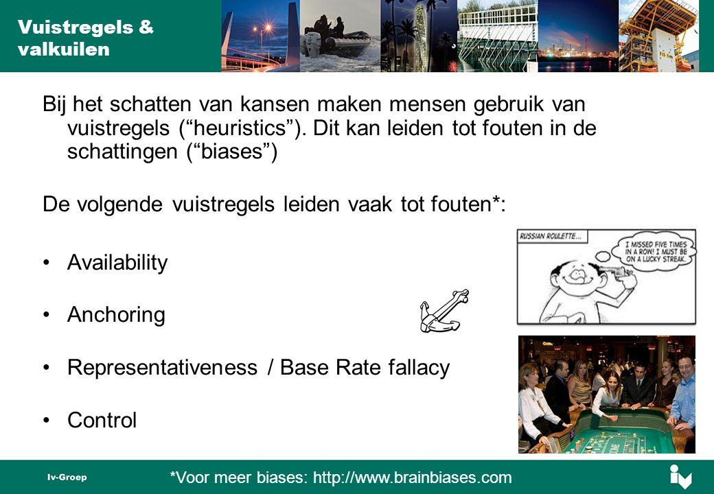 Vuistregels & valkuilen Bij het schatten van kansen maken mensen gebruik van vuistregels ( heuristics ).