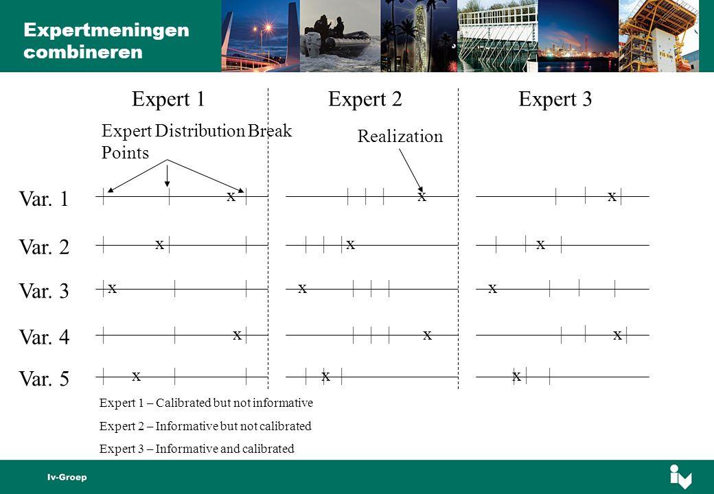 Var.1 Expert 1Expert 2Expert 3 x|||||| | ||xx Var.