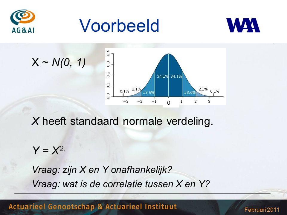 Februari 2011 Voorbeeld X ~ N(0, 1) X heeft standaard normale verdeling. Y = X 2. Vraag: zijn X en Y onafhankelijk? Vraag: wat is de correlatie tussen